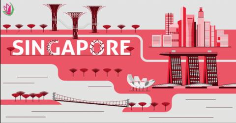 """4 CÔNG TRÌNH """" ĐỒ ĂN """" THÚ VỊ TẠI SINGAPORE"""