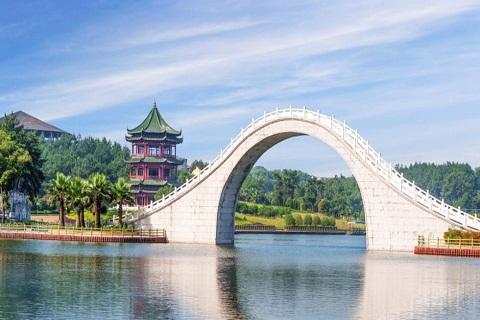 Những Sai lầm nên tránh khi du lịch Bắc Kinh